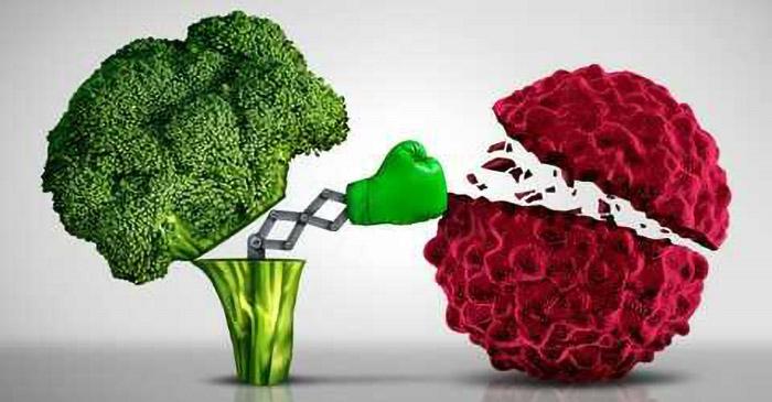 Hệ miễn dịch cho cây trồng.