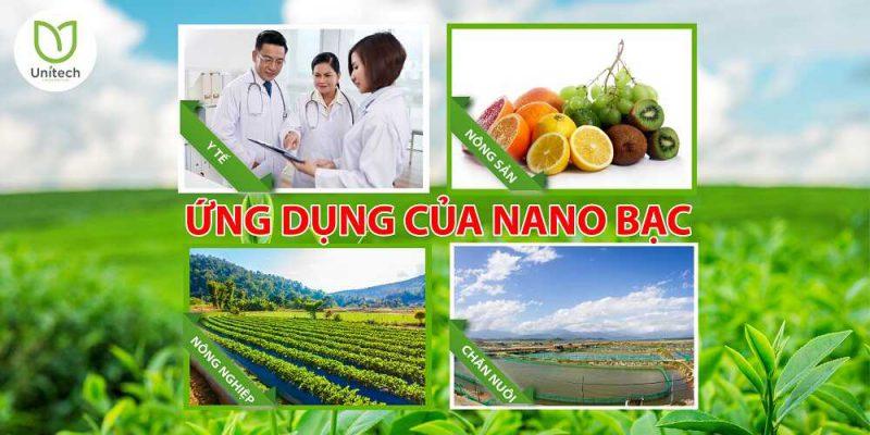 Ứng dụng của nano bạc -techtra.vn